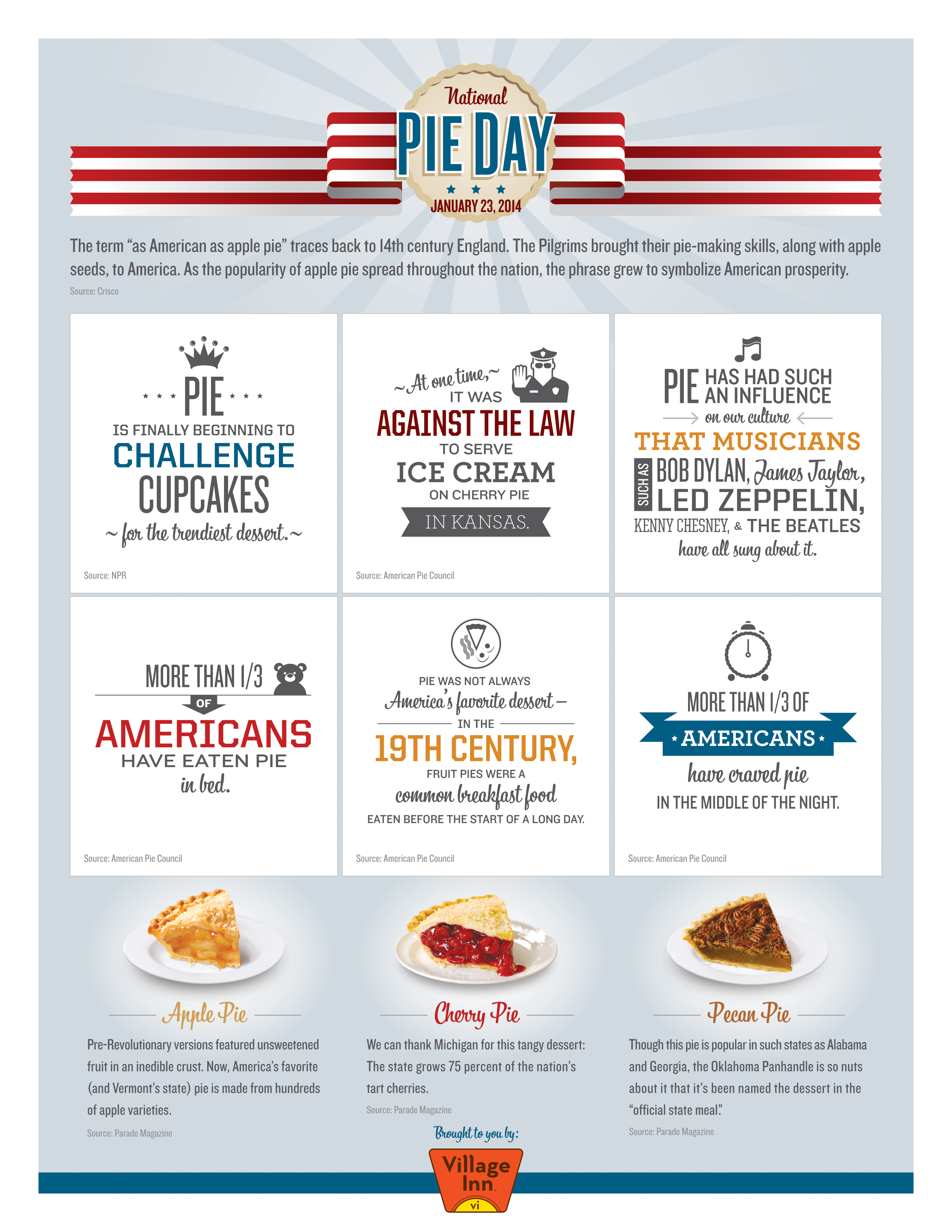 VillageInn Pie Day Infographic